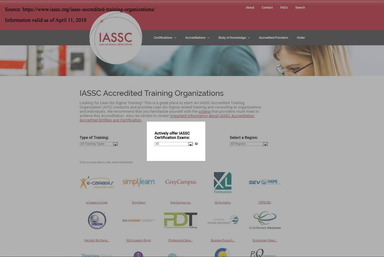 Iassc Vs Asq Vs Council For Six Sigma Accreditation The Council