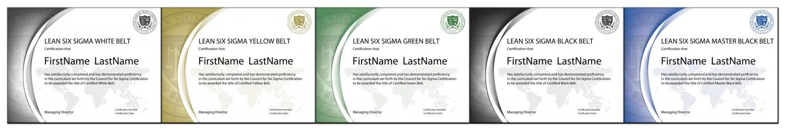 free lean six sigma green belt certification